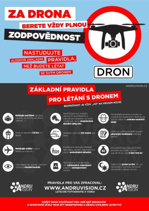 pravidla pro drony